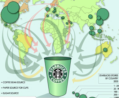 starbucks supply chain strategy Starbucks and mcdonald's: comparative analysis of supply chain strategy   aneta palmas uploaded by aneta palmas connect to download get pdf.